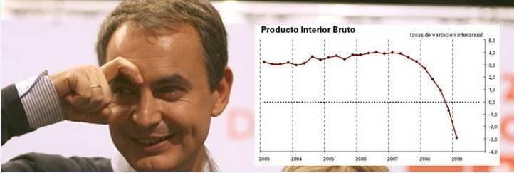 La ceja de Zapatero en una imágen