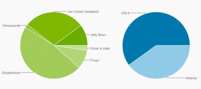 Applesfera - Sistema operativo instalado