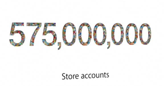 Cuentas de usuario en la AppStore - Apple